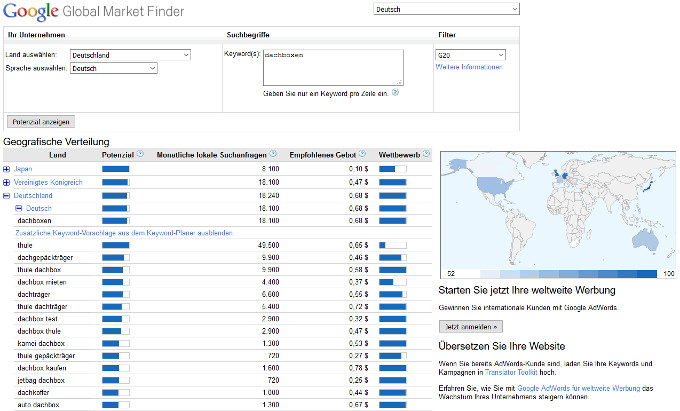 Nischenanalayse mit Google Market Finder