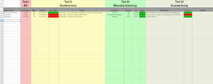 Excel-Tabelle zur Nischenanalyse